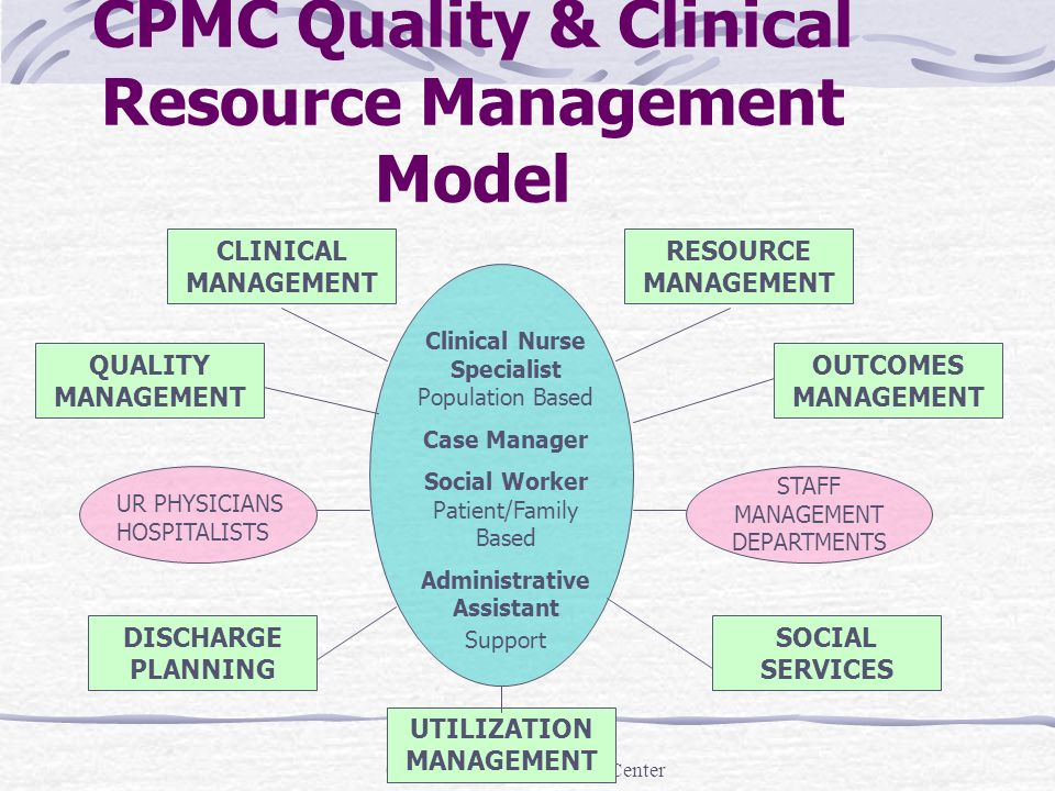 California Pacific Medical Center Quality & Clinical Resource Management Model CLINICAL NURSE SPECIALISTS Cardiology, Cardiac Surgery, Interventional Endoscopy, Medicine, Neonatal, Neurology/Neurosurgery, Oncology, Pediatrics, Perinatal, Pulmonary, Surgery/Ortho Quality Improvement Focus Clinical Management Protocols Best practice guidelines Clinical consultation Staff education Complex case review Resource Management Benchmarking MD comparisons LOS/level of care Cost/resource analysis Resource utilization Outcomes Management Quality, cost, service Data analysis/research Clinical effectiveness PI projects Sutter initiatives