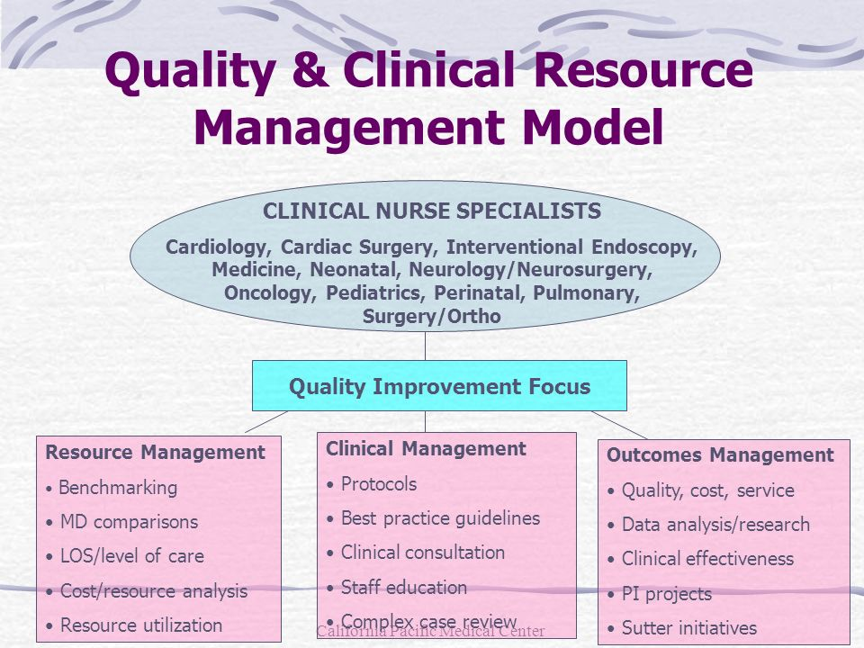 California Pacific Medical Center Quality & Clinical Resource Management Model CLINICAL NURSE SPECIALISTS Cardiology, Cardiac Surgery, Interventional