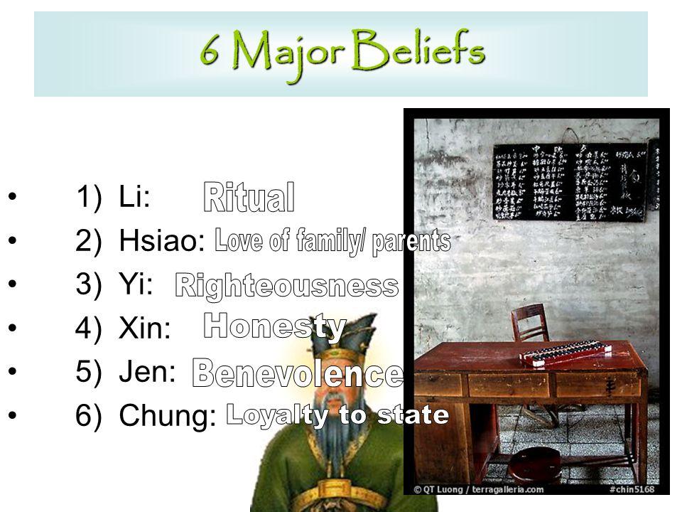 6 Major Beliefs 1) Li: 2) Hsiao: 3) Yi: 4) Xin: 5) Jen: 6) Chung: