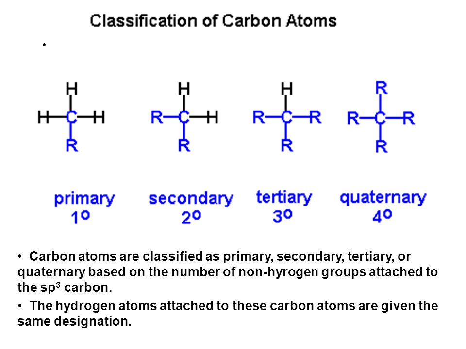 LEARNING CHECK Namem.p (ºC) b.p (ºC) Butane- 138- 0.5 Butanol- 88.6117.7 Etoxyethane (Dimethyl ether) - 11634.6 Butylamine- 5178 Try to explain the differences in melting and boiling points of the compounds in the given table by comparing their intermolecular forces.
