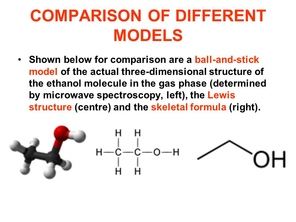 COMPARISON OF DIFFERENT MODELS Shown below for comparison are a ball-and-stick model of the actual three-dimensional structure of the ethanol molecule