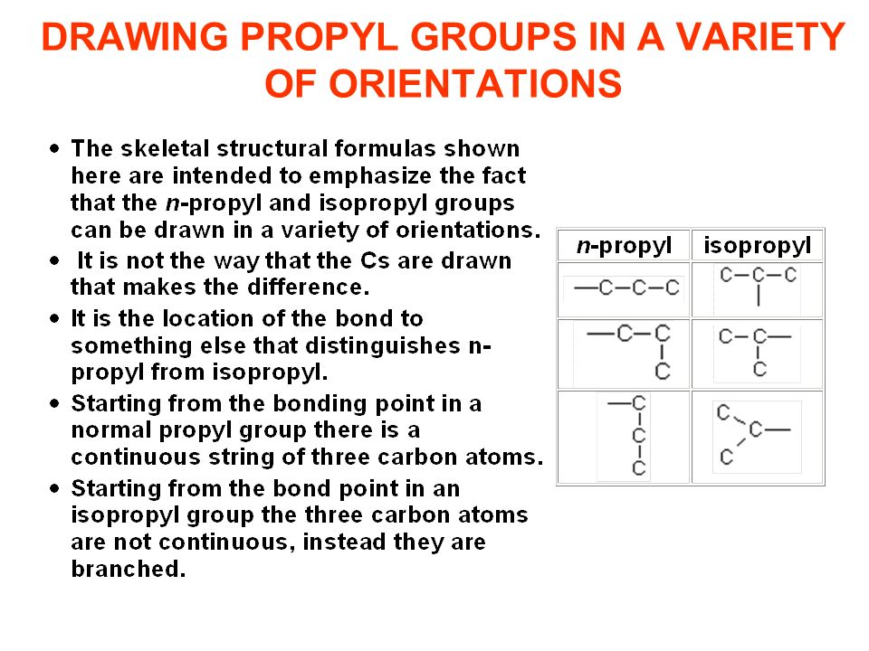 CHEMICAL PROPERTIES OF HETEROATOMIC ORGANIC COMPOUNDS Funcional groups can be cations and anions in chemical reactions.