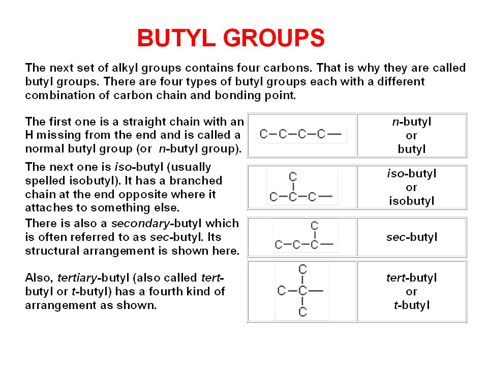 FORMATION OF ALKANES AND ARENES Alkyl, Alkenyl, Alkynyl and Aryl groups are not stable enough to exist as alone.