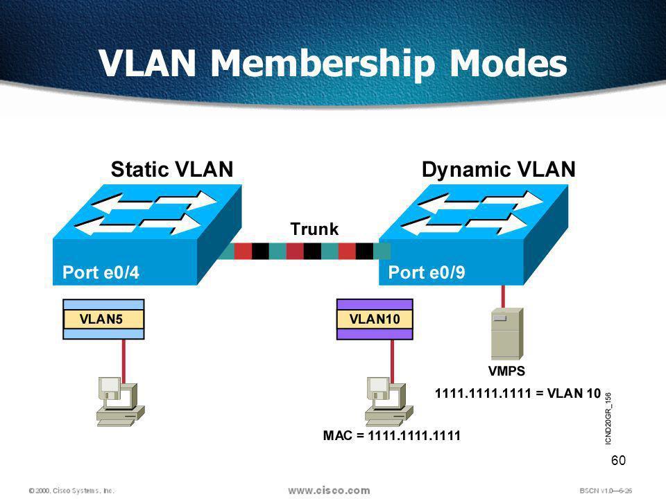 60 VLAN Membership Modes