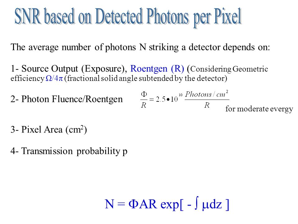 N = AR exp[ - dz ] The average number of photons N striking a detector depends on: 1- Source Output (Exposure), Roentgen (R) ( Considering Geometric e