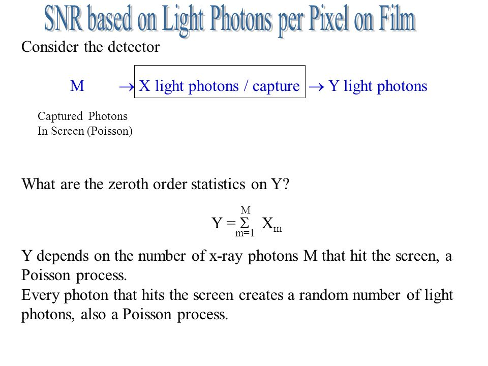 Consider the detector M X light photons / capture Y light photons Captured Photons In Screen (Poisson) What are the zeroth order statistics on Y? M Y