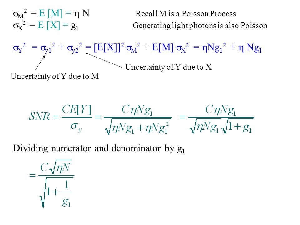 M 2 = E [M] = N Recall M is a Poisson Process X 2 = E [X] = g 1 Generating light photons is also Poisson Y 2 = y1 + y2 = [E[X]] 2 + E[M] X 2 = Ng 1 2