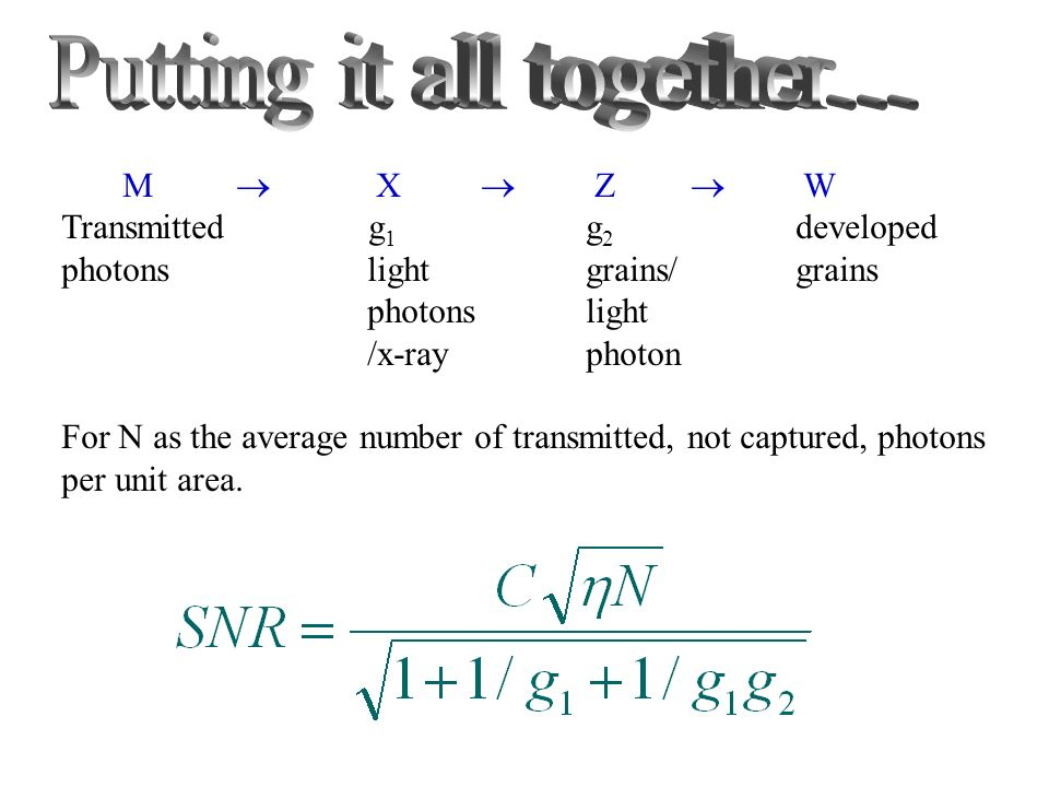 M X Z W Transmitted g 1 g 2 developed photons light grains/ grains photons light /x-rayphoton For N as the average number of transmitted, not captured