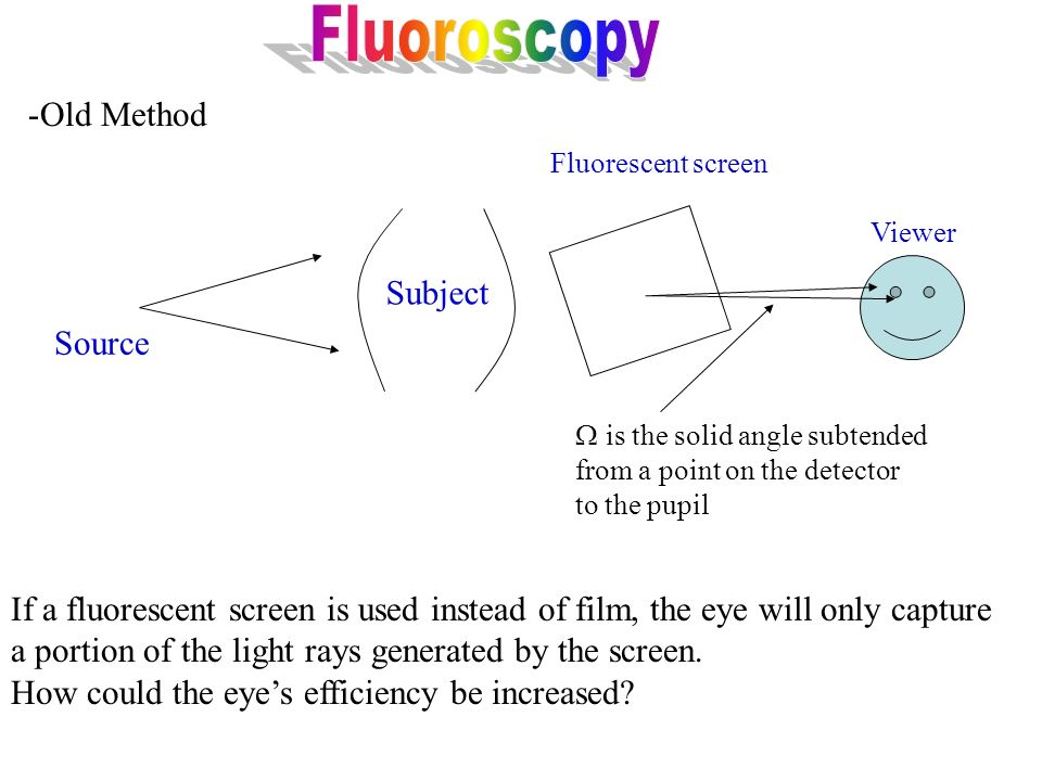is the solid angle subtended from a point on the detector to the pupil Subject Fluorescent screen Source If a fluorescent screen is used instead of film, the eye will only capture a portion of the light rays generated by the screen.