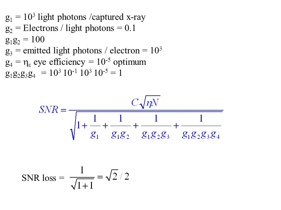 g 1 = 10 3 light photons /captured x-ray g 2 = Electrons / light photons = 0.1 g 1 g 2 = 100 g 3 = emitted light photons / electron = 10 3 g 4 = eye e