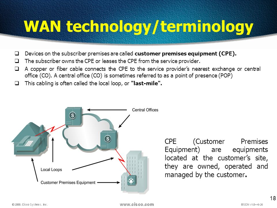 18 WAN technology/terminology Devices on the subscriber premises are called customer premises equipment (CPE).