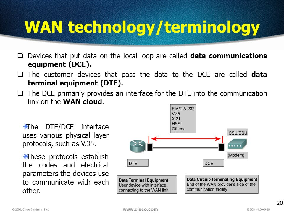 20 WAN technology/terminology Devices that put data on the local loop are called data communications equipment (DCE).