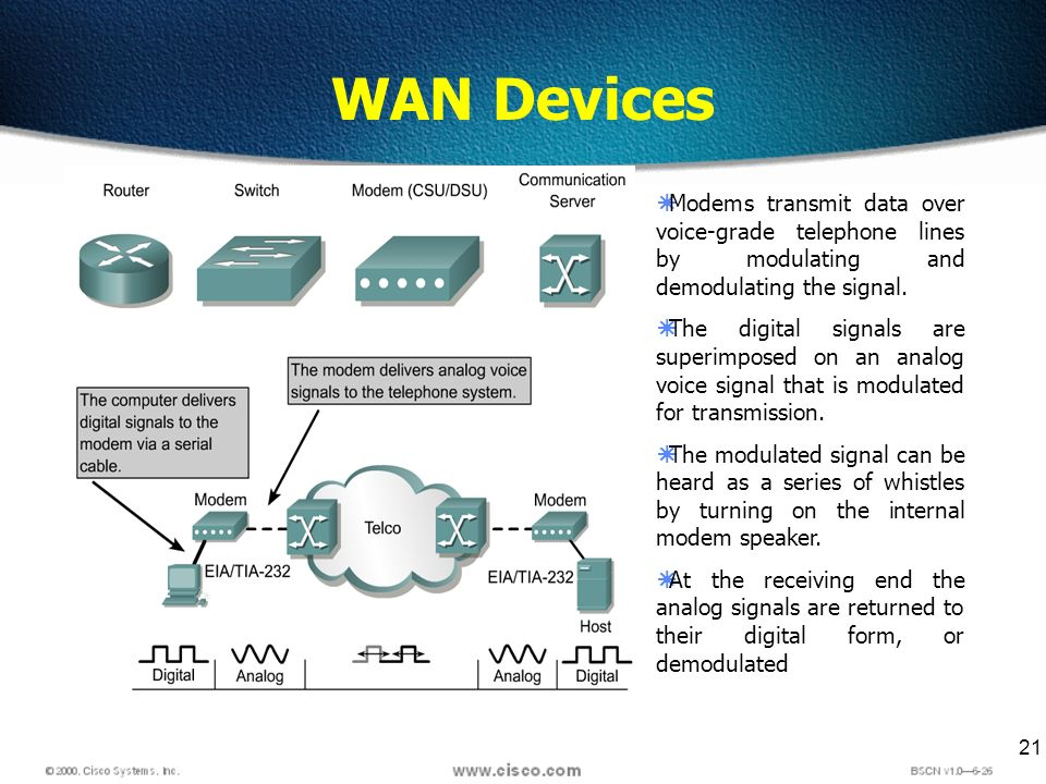 21 WAN Devices Modems transmit data over voice-grade telephone lines by modulating and demodulating the signal.