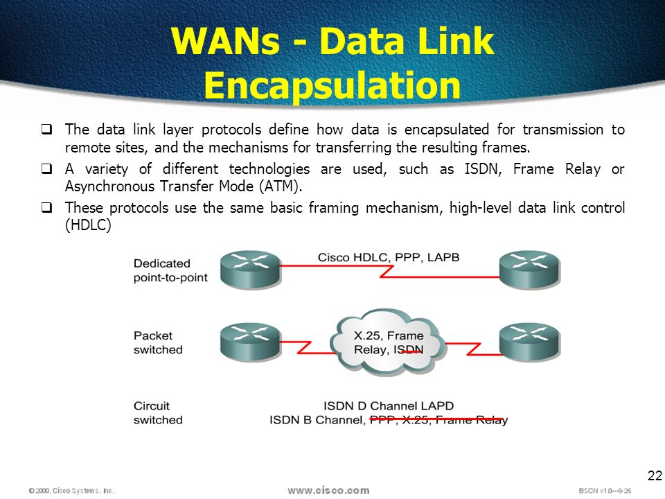 22 WANs - Data Link Encapsulation The data link layer protocols define how data is encapsulated for transmission to remote sites, and the mechanisms f