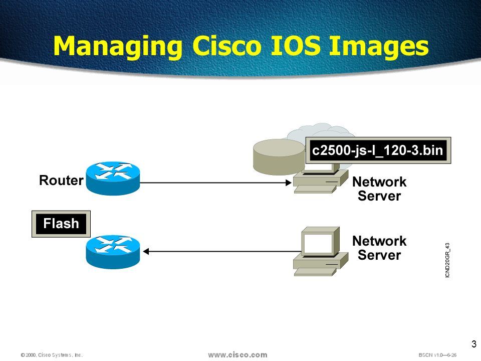 3 Managing Cisco IOS Images