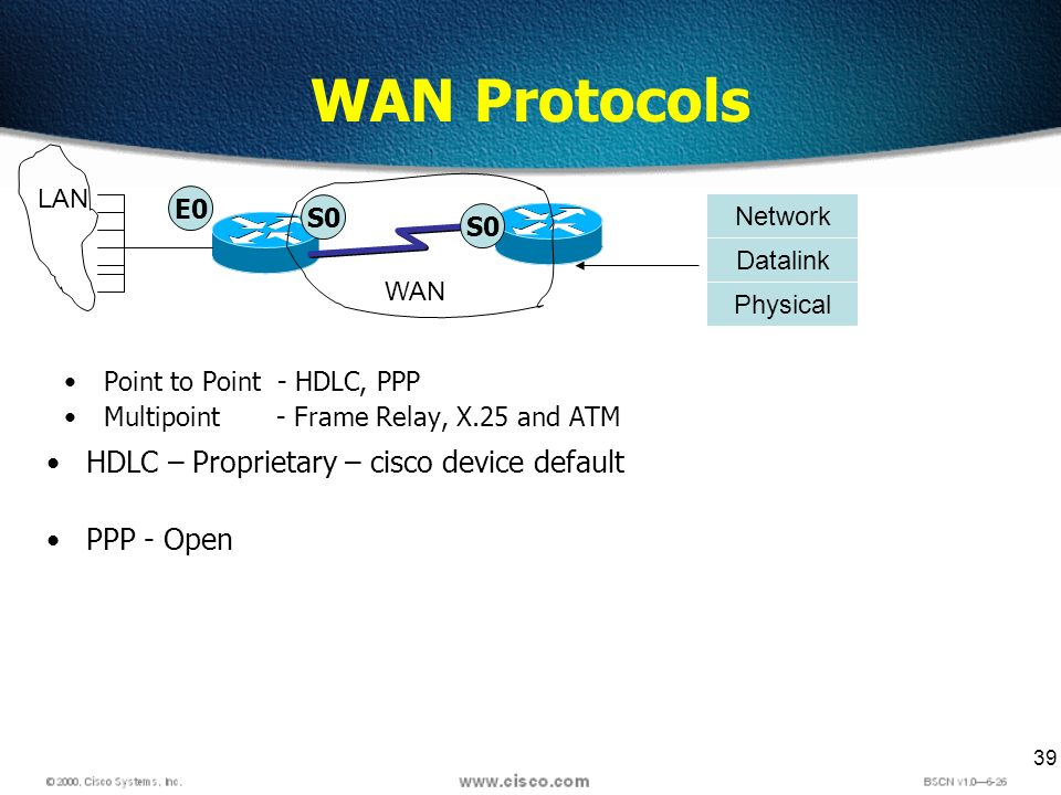 39 WAN Protocols Point to Point - HDLC, PPP Multipoint- Frame Relay, X.25 and ATM E0 S0 WAN LAN Network Datalink Physical HDLC – Proprietary – cisco d