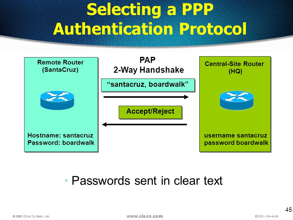 45 Passwords sent in clear text Selecting a PPP Authentication Protocol Remote Router (SantaCruz) Central-Site Router (HQ) Hostname: santacruz Passwor