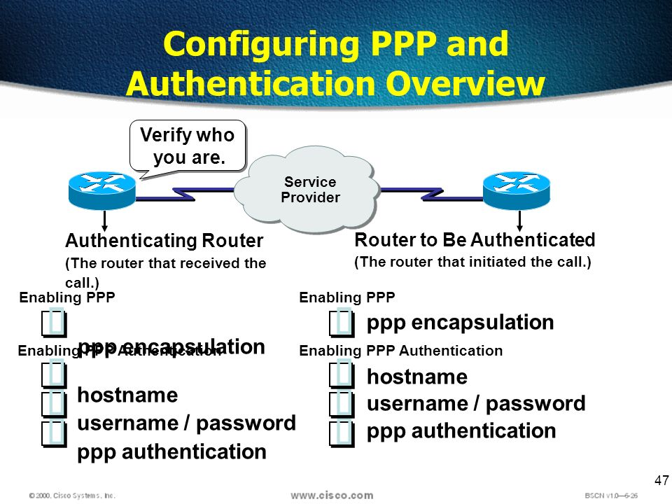 47 Configuring PPP and Authentication Overview Service Provider Verify who you are. Router to Be Authenticated (The router that initiated the call.) p