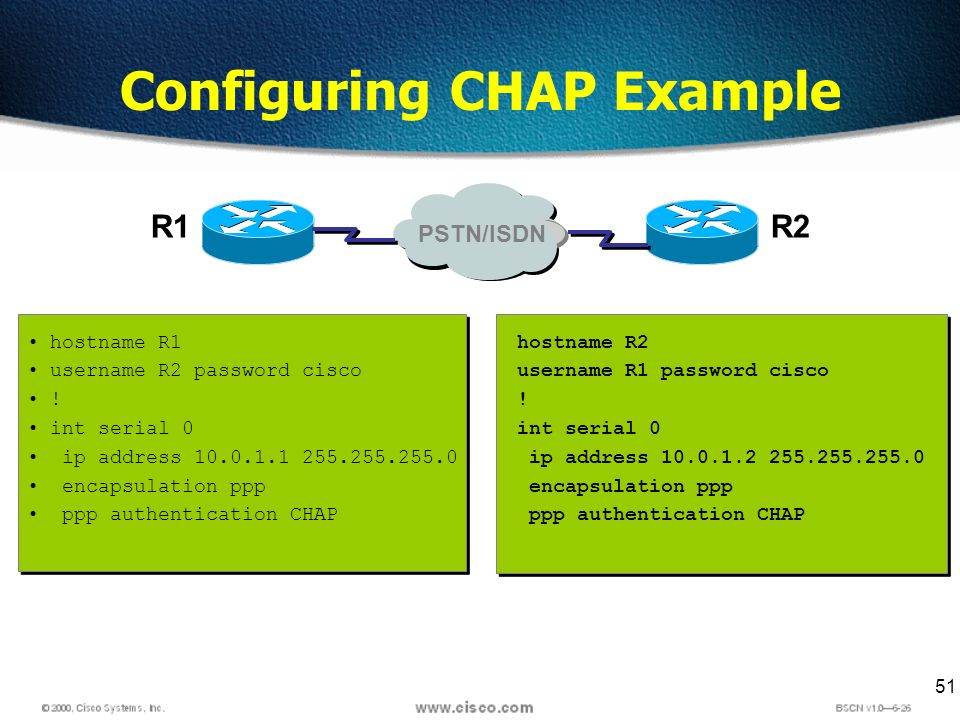 51 Configuring CHAP Example hostname R1 username R2 password cisco .