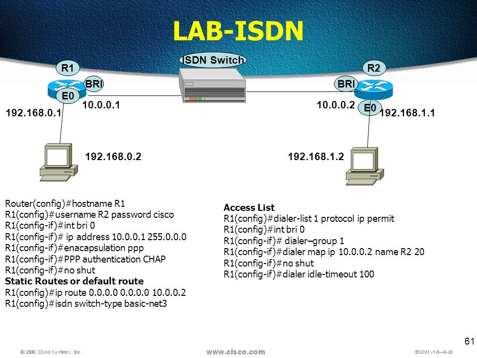 61 LAB-ISDN E R2 ISDN Switch BRI R1 E0 BRI Router(config)#hostname R1 R1(config)#username R2 password cisco R1(config-if)#int bri 0 R1(config-if)# ip address R1(config-if)#enacapsulation ppp R1(config-if)#PPP authentication CHAP R1(config-if)#no shut Static Routes or default route R1(config)#ip route R1(config)#isdn switch-type basic-net3 Access List R1(config)#dialer-list 1 protocol ip permit R1(config)#int bri 0 R1(config-if)# dialer–group 1 R1(config-if)#dialer map ip name R2 20 R1(config-if)#no shut R1(config-if)#dialer idle-timeout 100