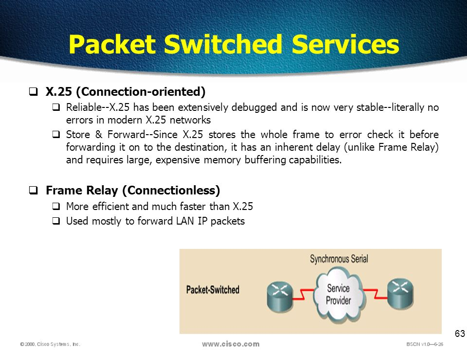 63 Packet Switched Services X.25 (Connection-oriented) Reliable--X.25 has been extensively debugged and is now very stable--literally no errors in mod