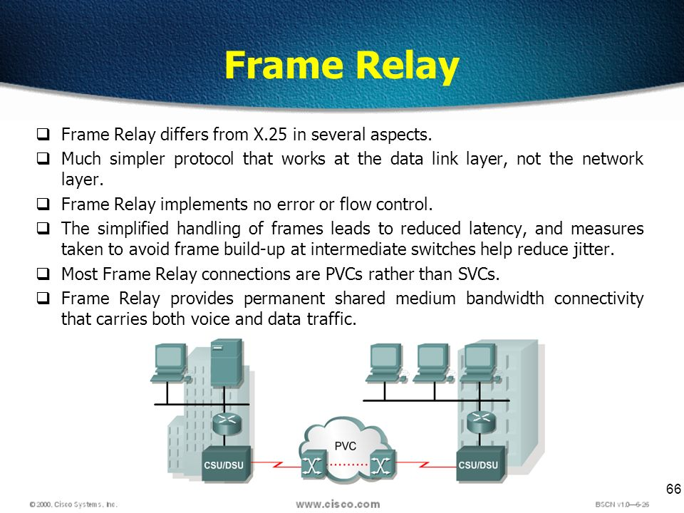 66 Frame Relay Frame Relay differs from X.25 in several aspects.