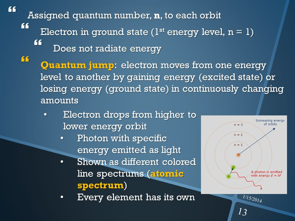 1/15/2014 13 Assigned quantum number,, to each orbit Assigned quantum number, n, to each orbit Electron in ground state (1 st energy level, n = 1) Ele