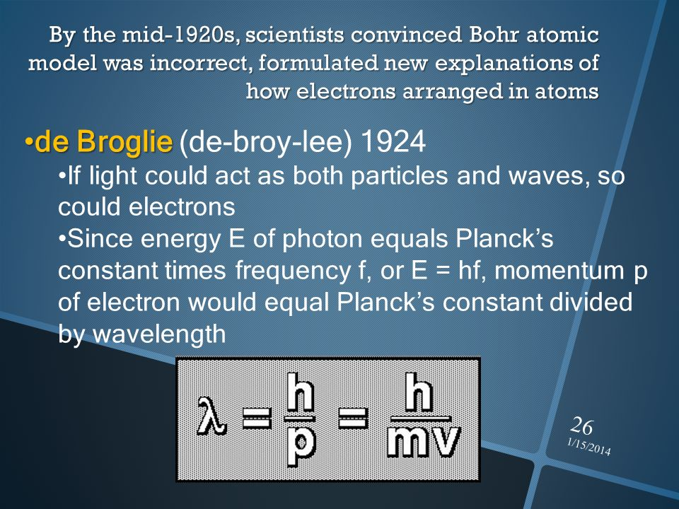 1/15/2014 26 By the mid-1920s, scientists convinced Bohr atomic model was incorrect, formulated new explanations of how electrons arranged in atoms de