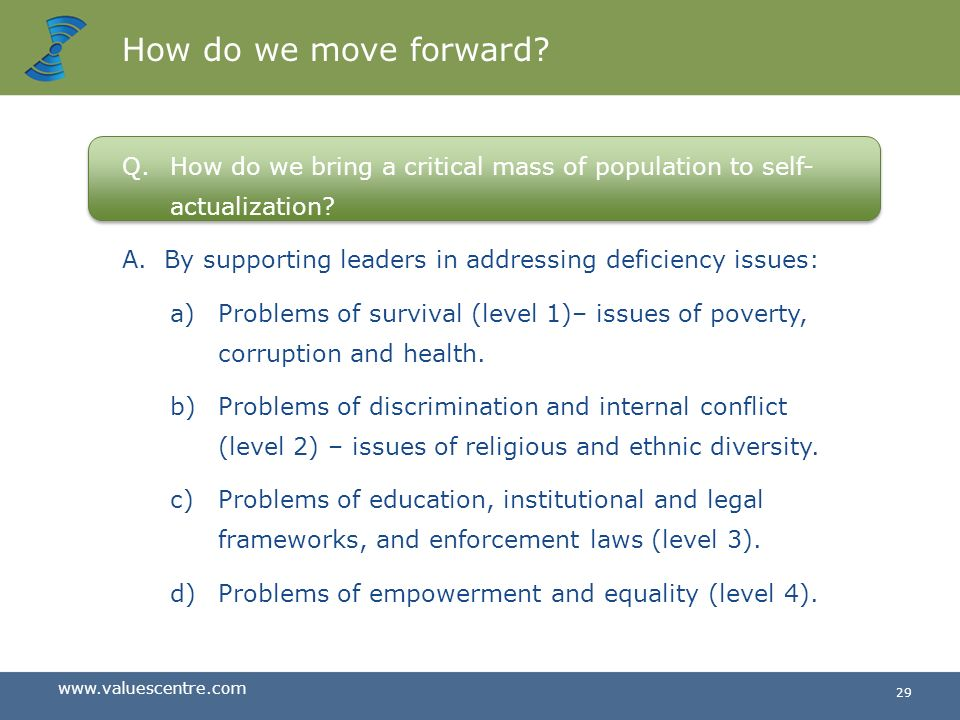 www.valuescentre.com 28 How do we move forward? Goal: Create viable independent nations Nations cannot become viable and independent until they achiev