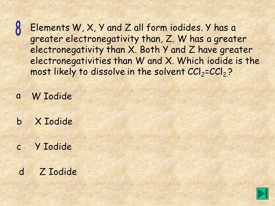 Elements W, X, Y and Z all form iodides. Y has a greater electronegativity than, Z. W has a greater electronegativity than X. Both Y and Z have greate