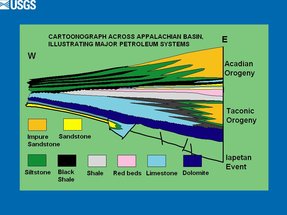 The Devonian Shale-Middle and Upper Paleozoic TPS