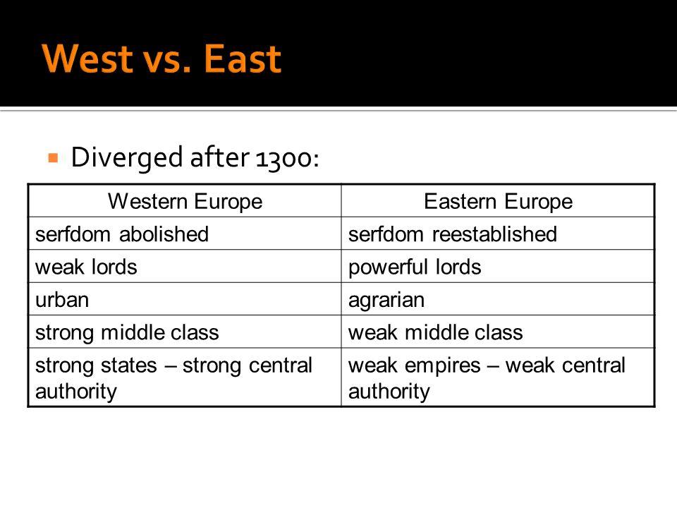 Diverged after 1300: Western EuropeEastern Europe serfdom abolishedserfdom reestablished weak lordspowerful lords urbanagrarian strong middle classwea