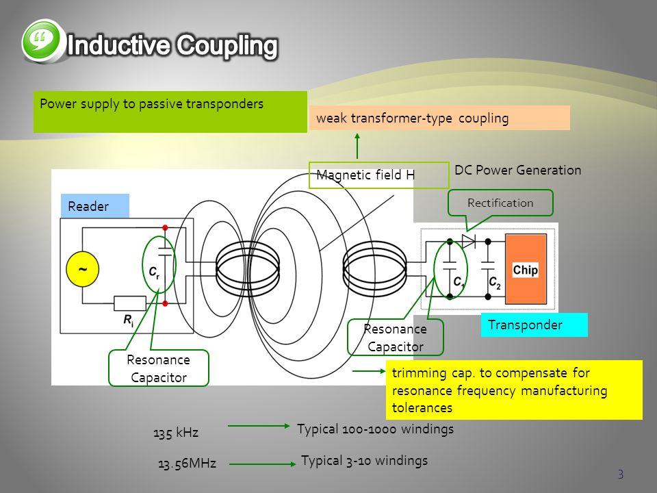 3 Power supply to passive transponders Reader Transponder Magnetic field H Rectification DC Power Generation weak transformer-type coupling Resonance