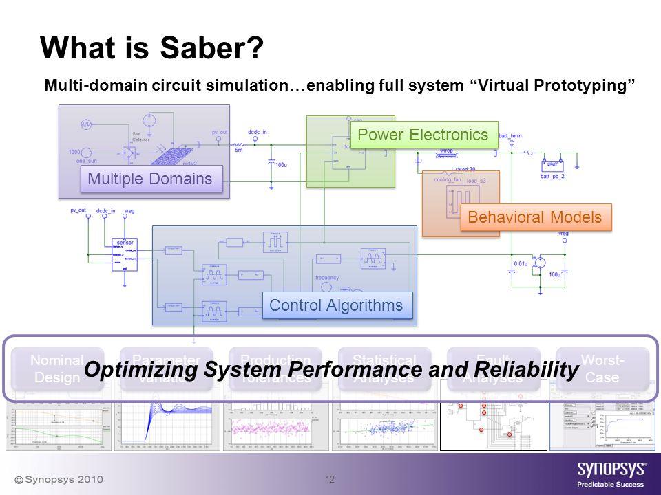 12 What is Saber? Multi-domain circuit simulation… Control Algorithms Multiple Domains Behavioral Models enabling full system Virtual Prototyping Nomi