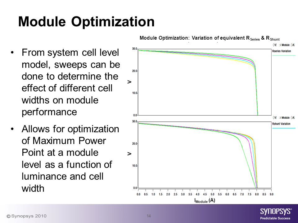 14 Module Optimization From system cell level model, sweeps can be done to determine the effect of different cell widths on module performance Allows for optimization of Maximum Power Point at a module level as a function of luminance and cell width Module Optimization: Variation of equivalent R Series & R Shunt I Module (A) V V