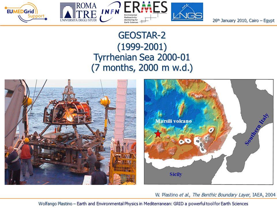 Marsili volcano Sicily Southern Italy W. Plastino et al., The Benthic Boundary Layer, IAEA, 2004 GEOSTAR-2(1999-2001) Tyrrhenian Sea 2000-01 (7 months