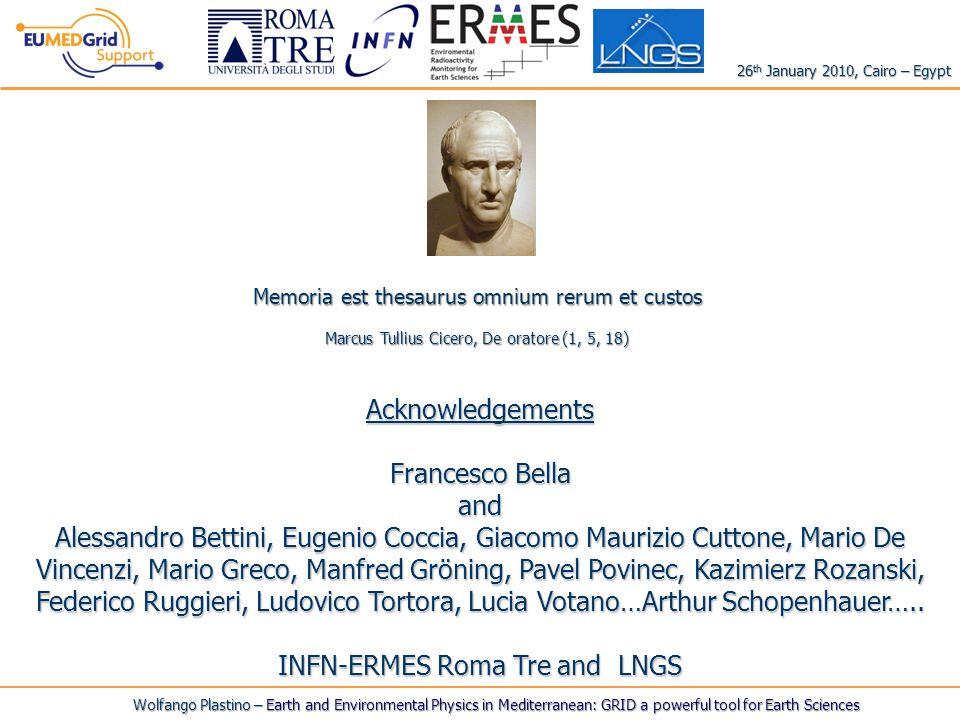Memoria est thesaurus omnium rerum et custos Marcus Tullius Cicero, De oratore (1, 5, 18) Acknowledgements Francesco Bella and Alessandro Bettini, Eug