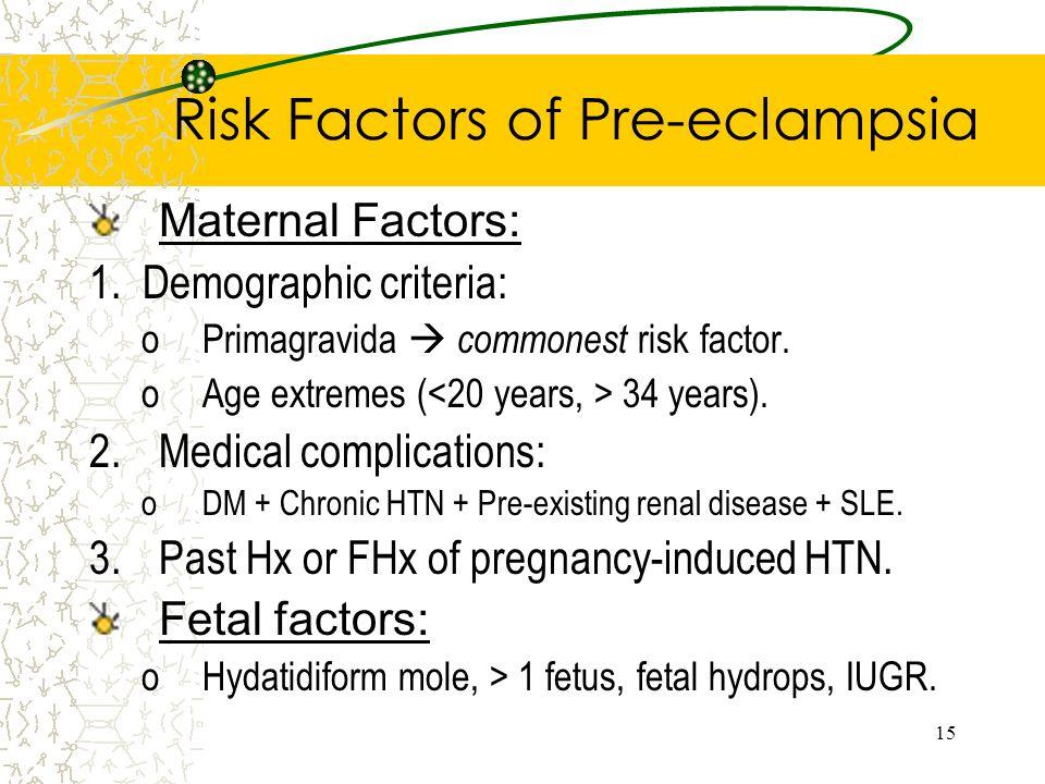 15 Risk Factors of Pre-eclampsia Maternal Factors: 1. Demographic criteria: oPrimagravida commonest risk factor. oAge extremes ( 34 years). 2.Medical