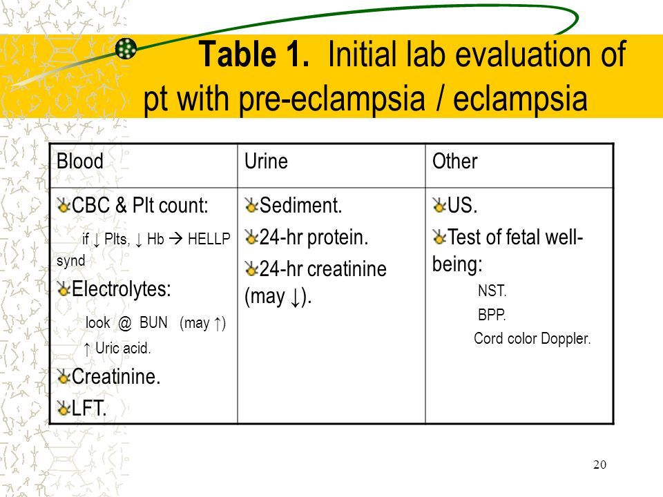 20 Table 1. Initial lab evaluation of pt with pre-eclampsia / eclampsia BloodUrineOther CBC & Plt count: if Plts, Hb HELLP synd Electrolytes: look @ B