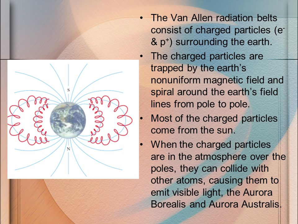 The Van Allen radiation belts consist of charged particles (e - & p + ) surrounding the earth. The charged particles are trapped by the earths nonunif