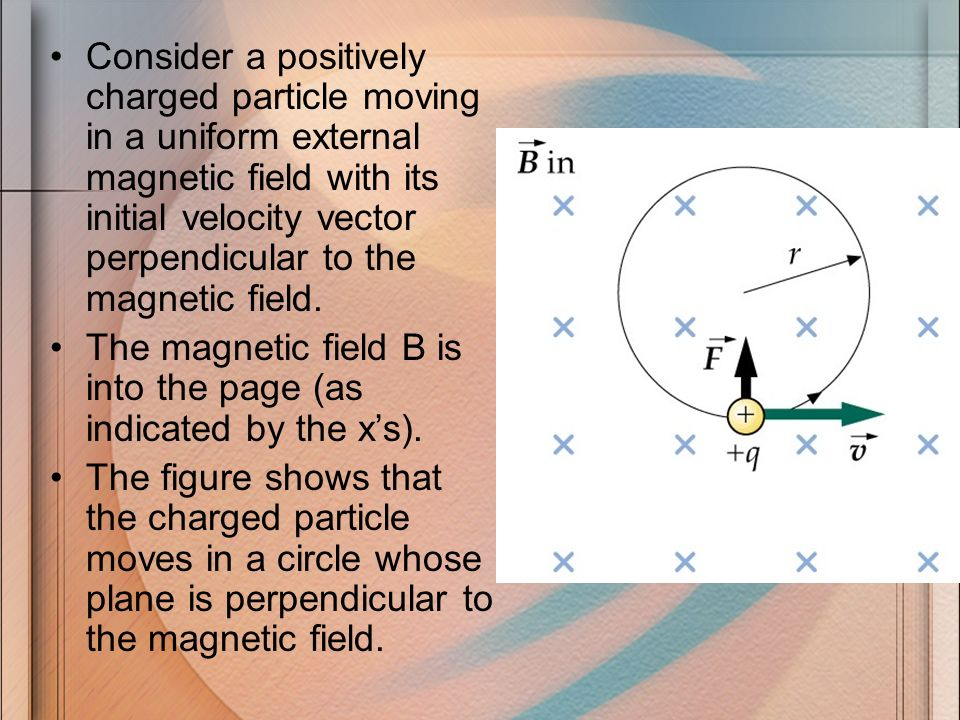 Consider a positively charged particle moving in a uniform external magnetic field with its initial velocity vector perpendicular to the magnetic fiel