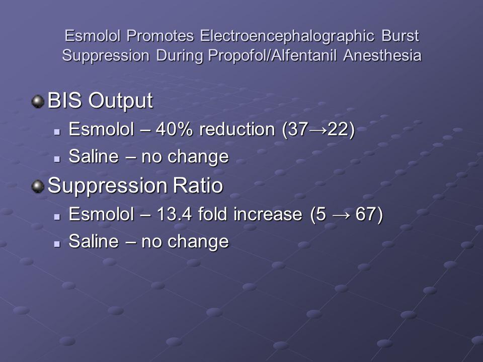 Esmolol Promotes Electroencephalographic Burst Suppression During Propofol/Alfentanil Anesthesia BIS Output Esmolol – 40% reduction (3722) Esmolol – 4
