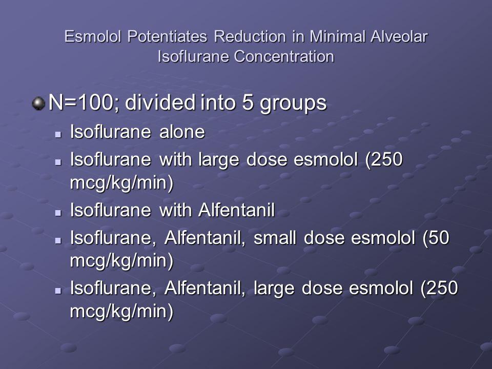Esmolol Potentiates Reduction in Minimal Alveolar Isoflurane Concentration N=100; divided into 5 groups Isoflurane alone Isoflurane alone Isoflurane w