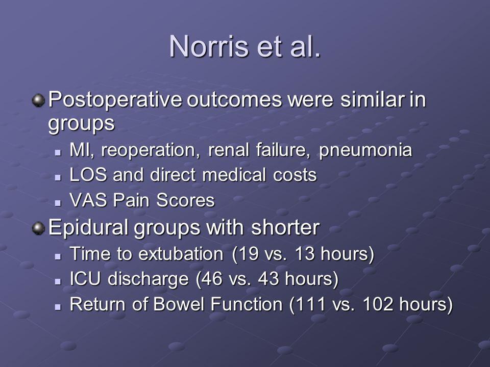 Norris et al. Postoperative outcomes were similar in groups MI, reoperation, renal failure, pneumonia MI, reoperation, renal failure, pneumonia LOS an