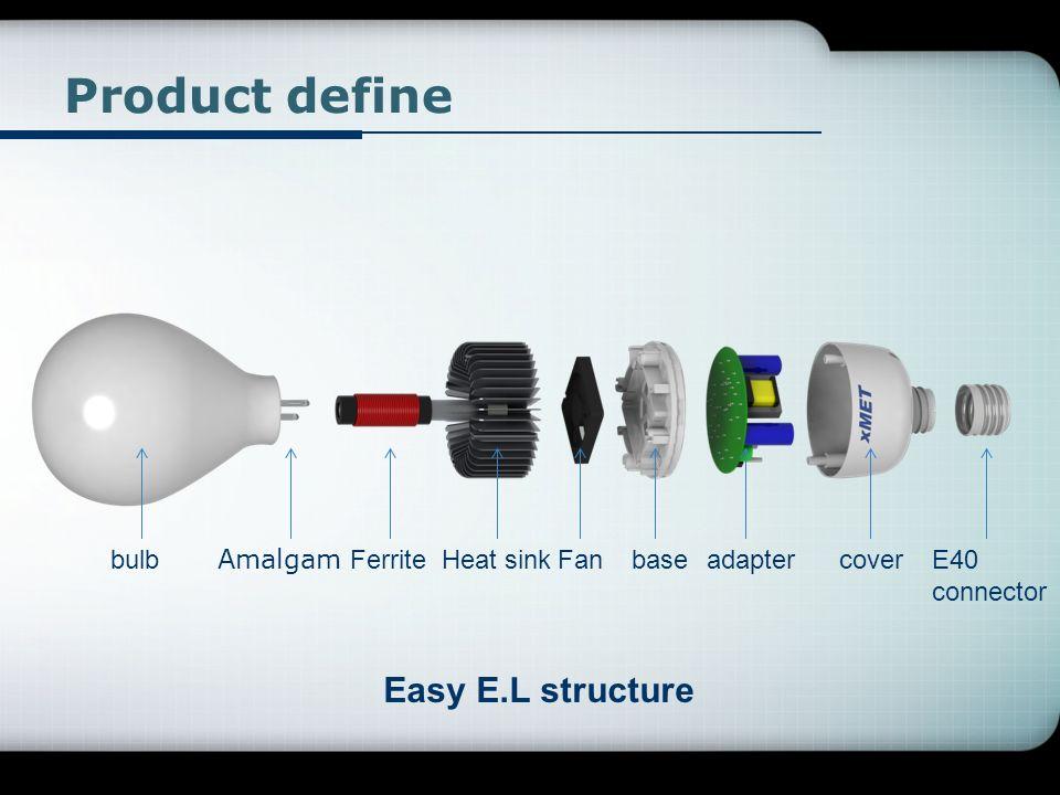 Product define Easy E.L structure Amalgam FerriteHeat sinkFanbaseadaptercoverE40 connector bulb