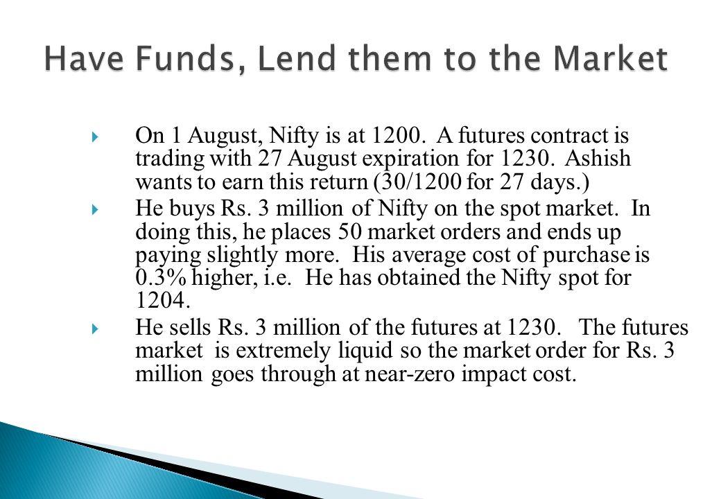 Have Portfolio, Short Index Futures Have Fund, Long Index Future