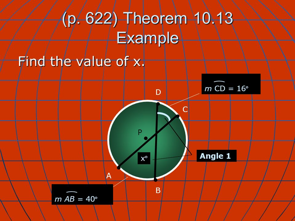 m CD = 16 º (p. 622) Theorem 10.13 Example Find the value of x. P D C Angle 1 B m AB = 40 º A xºxº