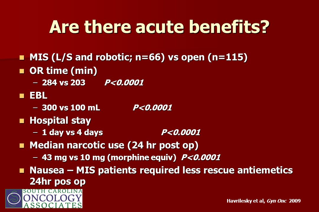 Are there acute benefits? MIS (L/S and robotic; n=66) vs open (n=115) MIS (L/S and robotic; n=66) vs open (n=115) OR time (min) OR time (min) –284 vs