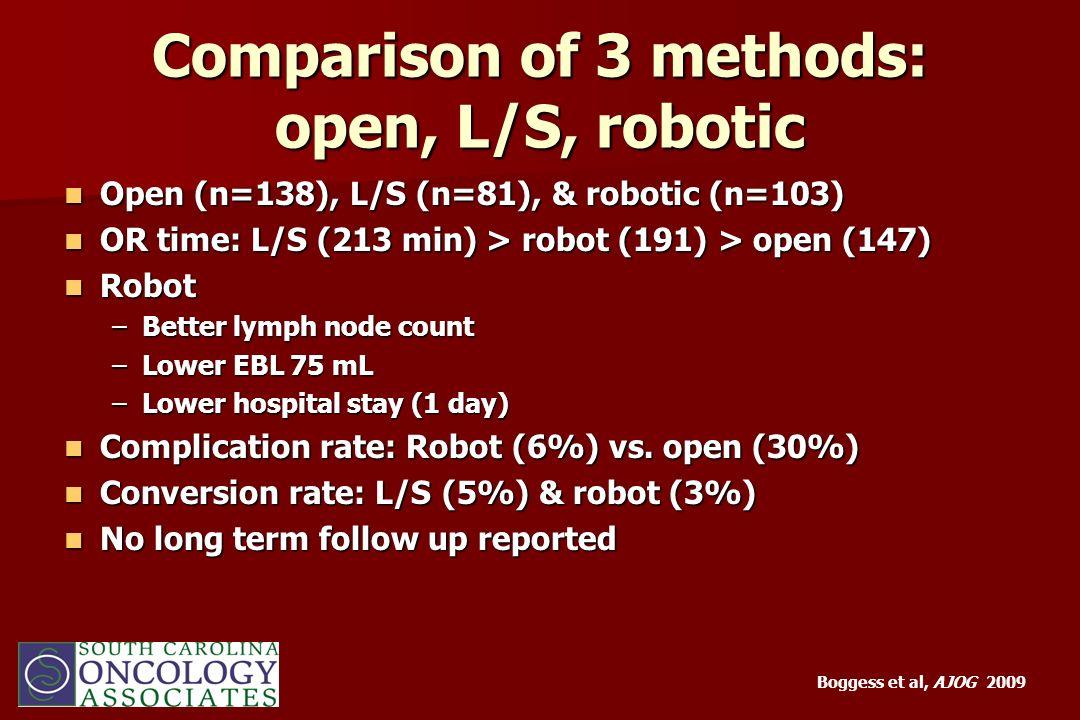 Comparison of 3 methods: open, L/S, robotic Open (n=138), L/S (n=81), & robotic (n=103) Open (n=138), L/S (n=81), & robotic (n=103) OR time: L/S (213