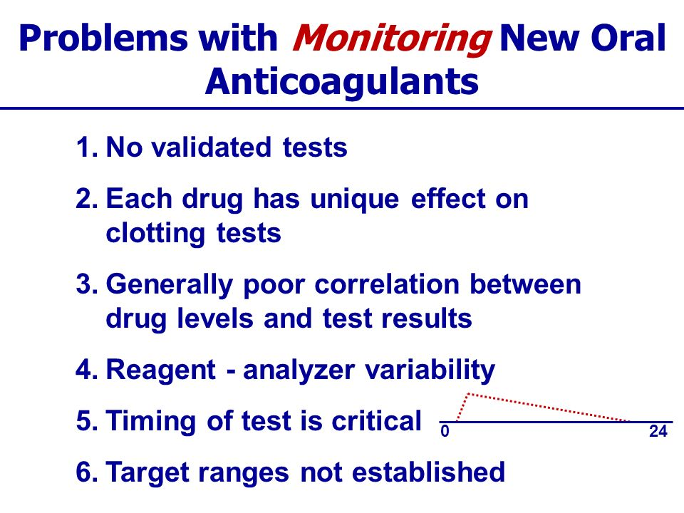 Problems with Monitoring New Oral Anticoagulants 1.No validated tests 2.Each drug has unique effect on clotting tests 3.Generally poor correlation bet